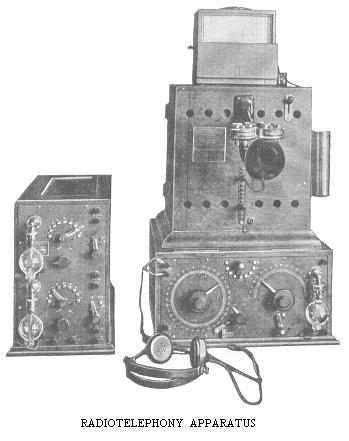 radiotelephony apparatus