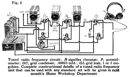 around the radio circuits  tuned radio frequency and neutrodyne  1923