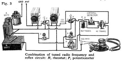around the radio circuits  tuned radio frequency and