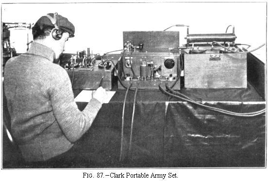 Manual of Wireless Telegraphy Clark Pack Set 1906