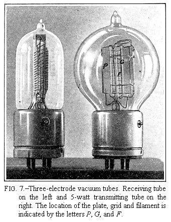 elements of radio telephony vacuum tubes 1922